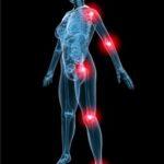 hypno-pain
